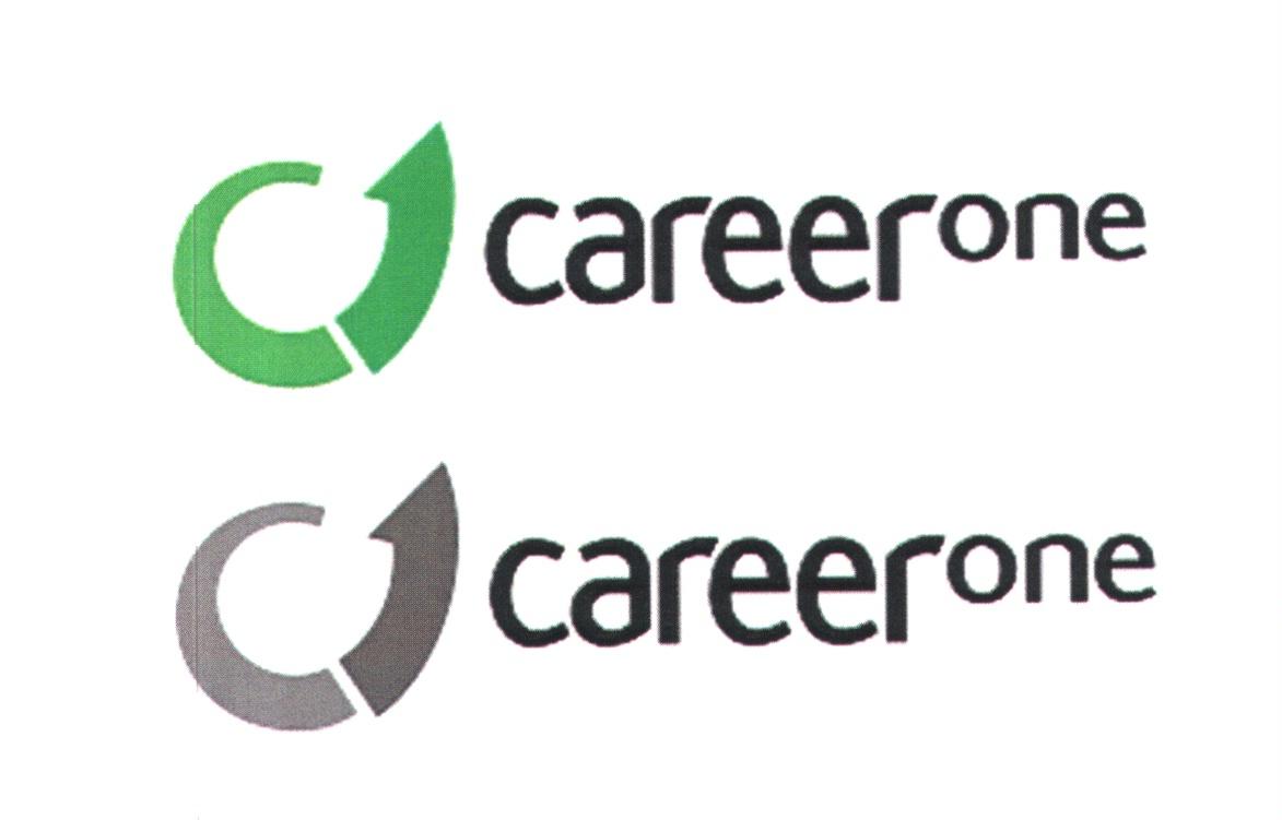 Careerone Partner Network