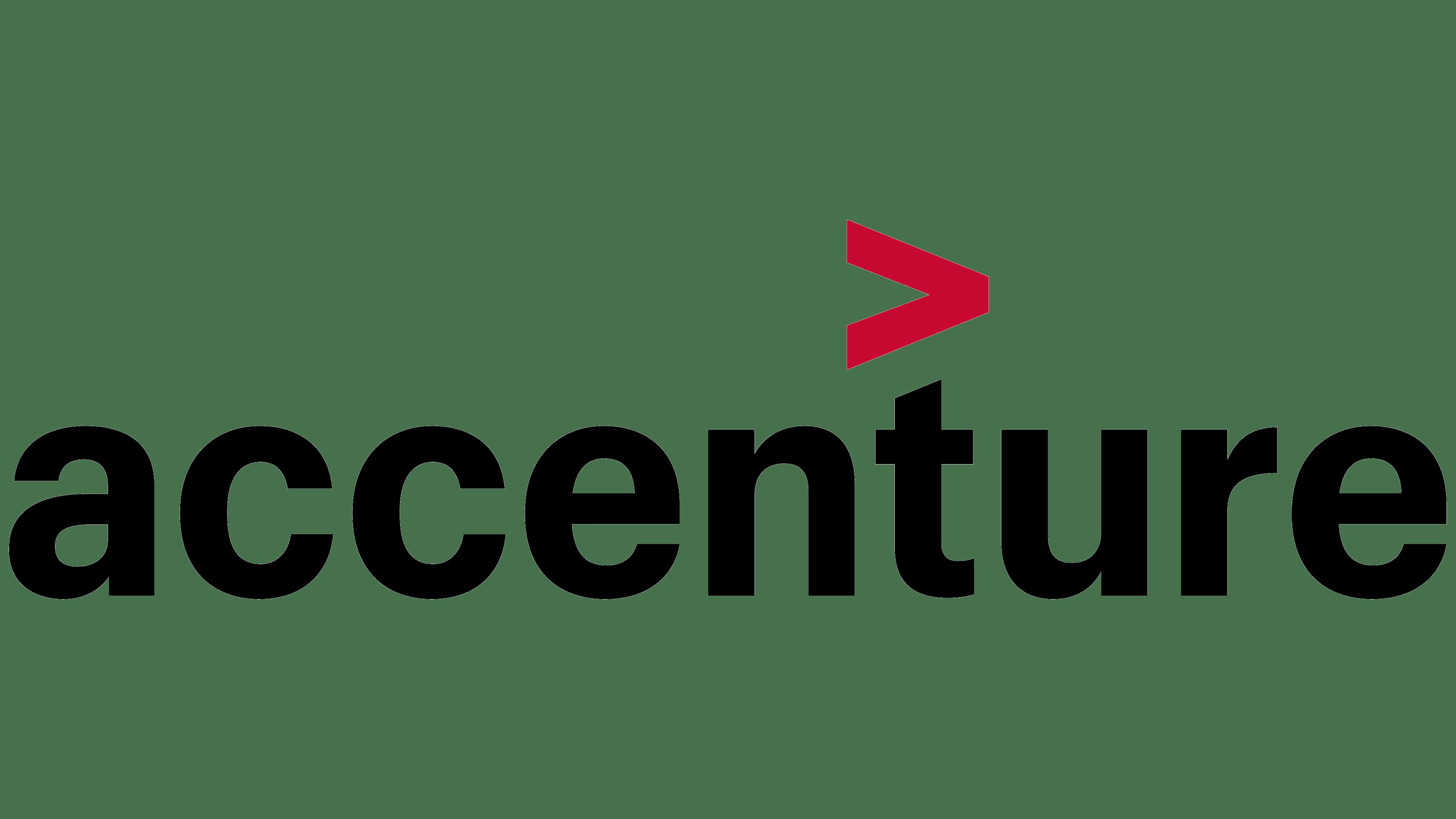 Accenture Netherlands