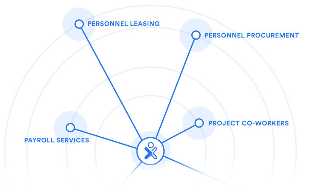 apsa personnel concepts gmbh
